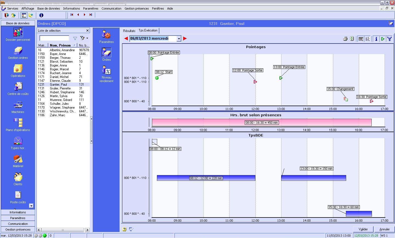 Suivi de production : maitrise en temps réel de la fabrication